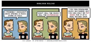 Analogue Rolling